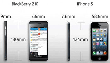 BlackBerry Z10 sau IPhone5