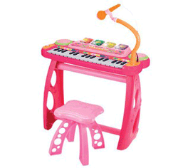 Claviatura electronica muzicala