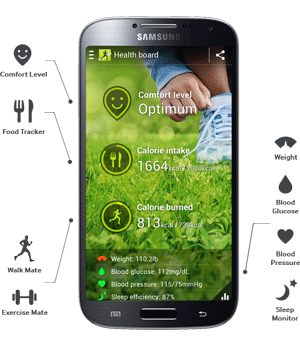 Samsung GALAXY S4 intelege importanta sanatatii dvs. Telefonul va poate ajuta sa va atingeti obiectivele de fitness, monitorizand nivelurile de conditie fizica pe parcursul exercitiilor si de-a lungul intregii zile.