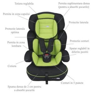 Cele mai ieftine scaune auto pentru bebe BabyGo FreeMove Green