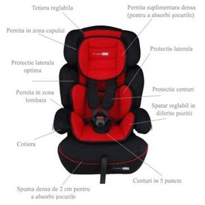 Cele mai ieftine scaune auto pentru bebe BabyGo FreeMove
