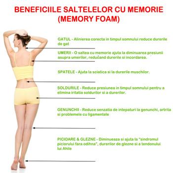 Beneficiile si avantajele Saltelelor cu Memorie - Memory Foam