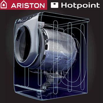 Masinile de spalat Ariston Hotpoint Clasa Energetica AAA la eMAG