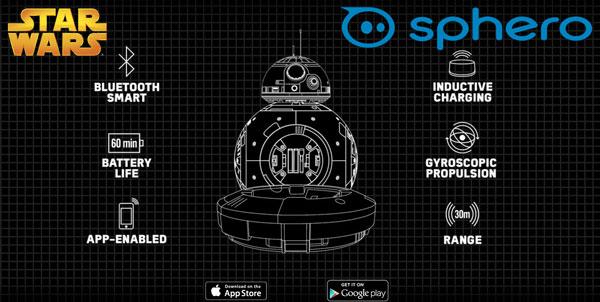 Detalii Specificatii Preturi si Pareri Droidul de Jucarie Sphero BB-8 din Razboiul Stelelor