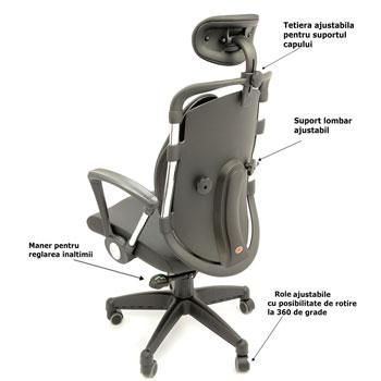 Detalii Scaun directorial ergonomic Kring Ergo