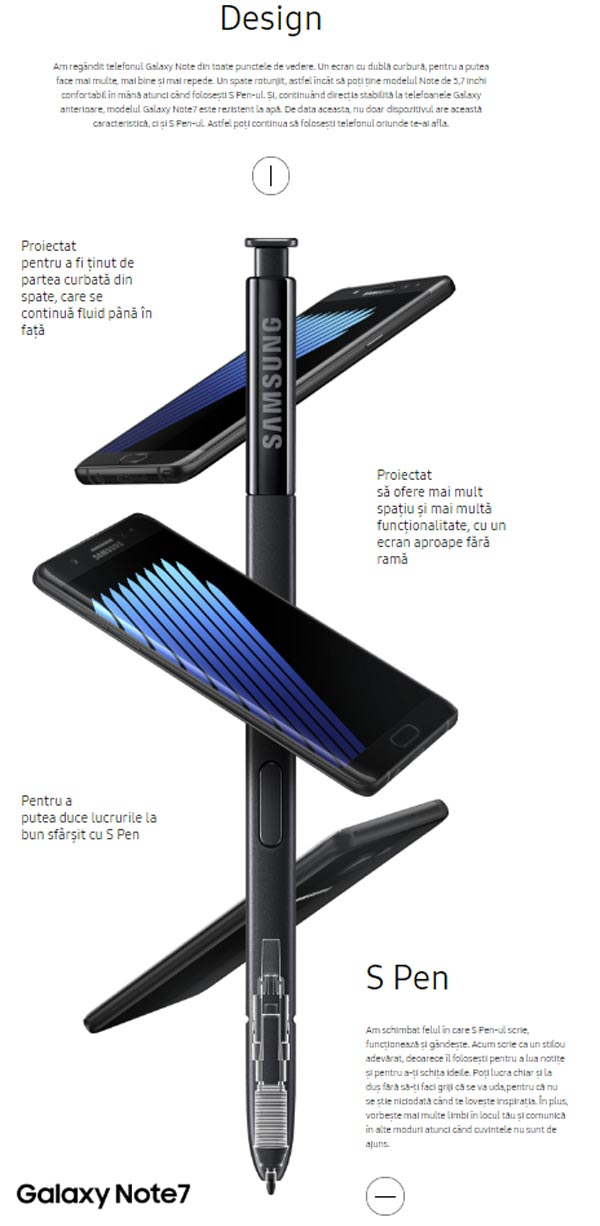 Design Samsung Galaxy Note 7